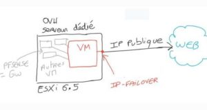 ovh-ip-failover-configuration-en-alias