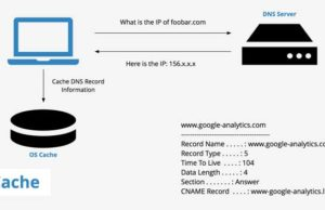 dns-cache-definition-et-comment-le-vider