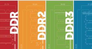 comment-verifier-si-DDR3-ou-DD4-cpu-z